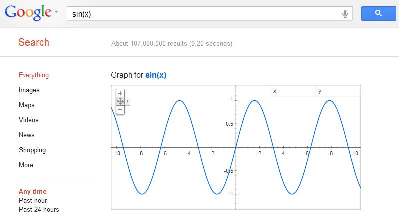 графики математических функций ...: uniofweb.ru/news/792