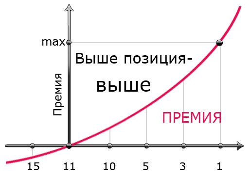 """,""uniofweb.ru"